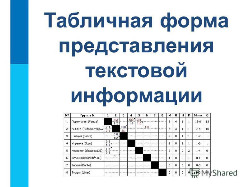 Табличная форма представления текстовой информации