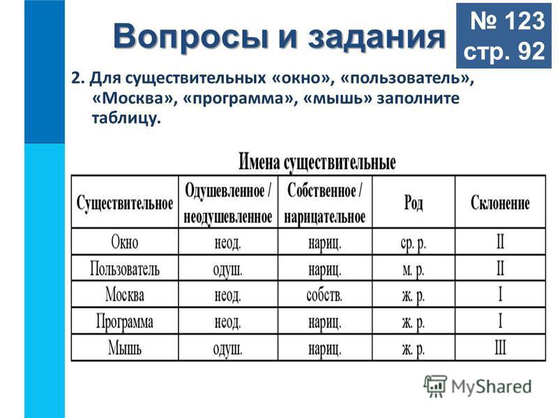Вопросы и задания 2. Для существительных «окно», «пользователь», «Москва», «программа», «мышь» заполните таблицу. Имена существительные 123 стр. 92