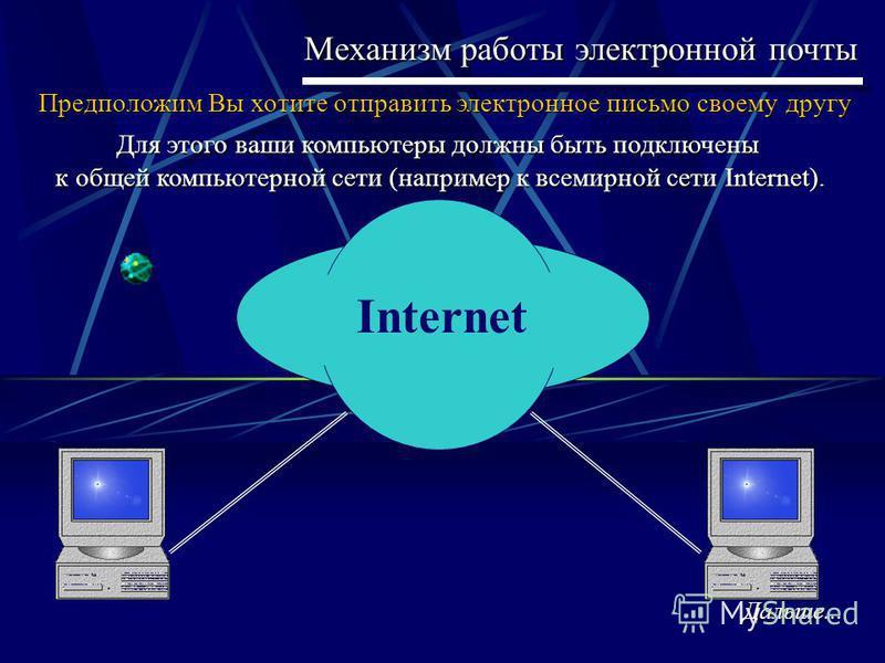 Механизм работы электронной почты Предположим Вы хотите отправить электронное письмо своему другу Для этого ваши компьютеры должны быть подключены к общей компьютерной сети (например к всемирной сети Internet). Internet Дальше... Дальше...