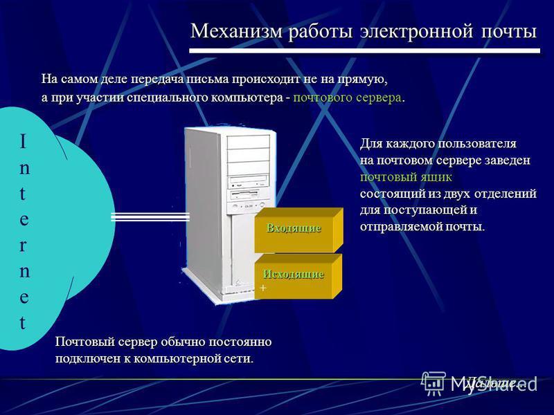 Механизм работы электронной почты На самом деле передача письма происходит не на прямую, а при участии специального компьютера - почтового сервера. InternetInternet Почтовый сервер обычно постоянно подключен к компьютерной сети. Для каждого пользоват