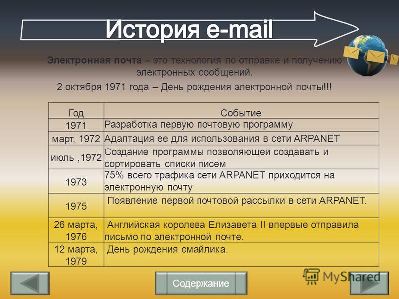 Электронная почта – это технология по отправке и получению электронных сообщений. 2 октября 1971 года – День рождения электронной почты!!! Год Событие 1971 Разработка первую почтовую программу март, 1972 Адаптация ее для использования в сети ARPANET