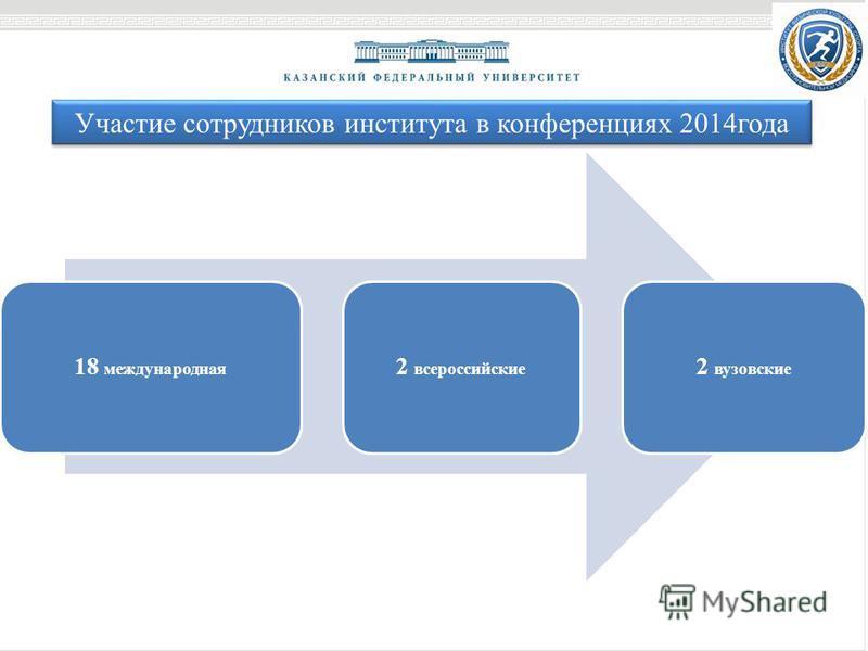 18 международная 2 всероссийские 2 вузовские Участие сотрудников института в конференциях 2014 года