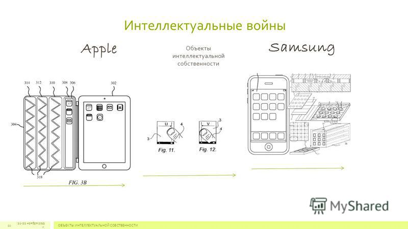 Интеллектуальные войны Apple Samsung 21-22 ноября 2012 г. ОБЪЕКТЫ ИНТЕЛЛЕКТУАЛЬНОЙ СОБСТВЕННОСТИ11 Объекты интеллектуальной собственности