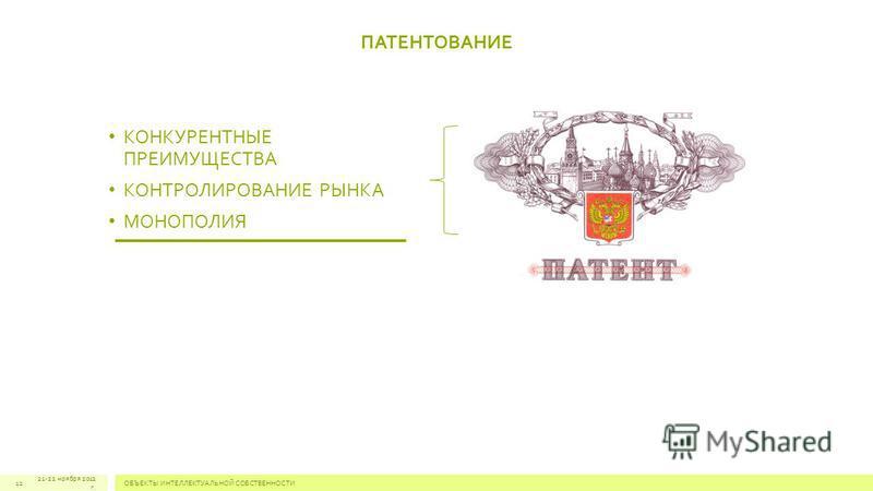 ПАТЕНТОВАНИЕ ОБЪЕКТЫ ИНТЕЛЛЕКТУАЛЬНОЙ СОБСТВЕННОСТИ12 21-22 ноября 2012 г. КОНКУРЕНТНЫЕ ПРЕИМУЩЕСТВА КОНТРОЛИРОВАНИЕ РЫНКА МОНОПОЛИЯ