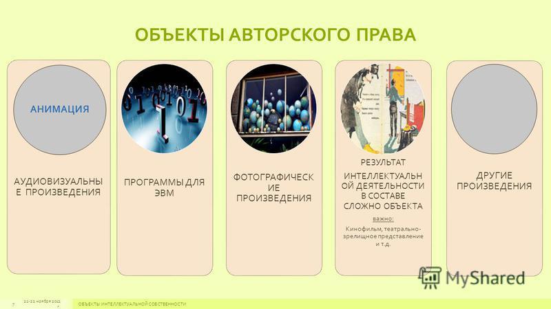 21-22 ноября 2012 г. ОБЪЕКТЫ ИНТЕЛЛЕКТУАЛЬНОЙ СОБСТВЕННОСТИ7 ПРОГРАММЫ ДЛЯ ЭВМ ФОТОГРАФИЧЕСК ИЕ ПРОИЗВЕДЕНИЯ РЕЗУЛЬТАТ ИНТЕЛЛЕКТУАЛЬН ОЙ ДЕЯТЕЛЬНОСТИ В СОСТАВЕ СЛОЖНО ОБЪЕКТА важно: Кинофильм, театрально- зрелищное представление и т.д. ДРУГИЕ ПРОИЗВЕ
