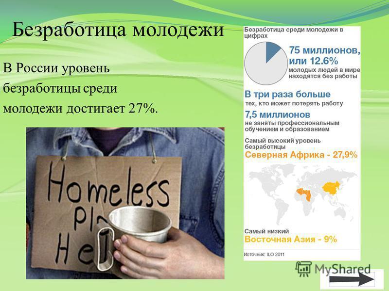 Безработица молодежи В России уровень безработицы среди молодежи достигает 27%.