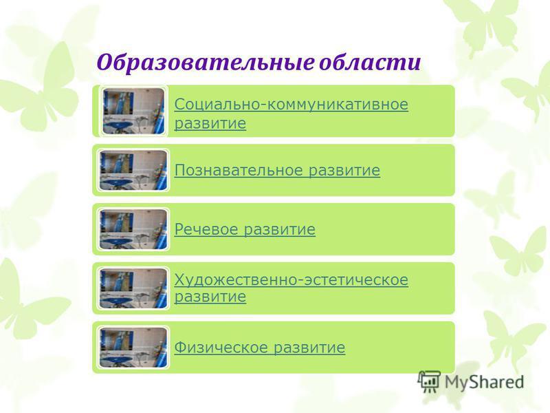 Образовательные области Социально-коммуникативное развитие Познавательное развитие Речевое развитие Художественно-эстетическое развитие Физическое развитие