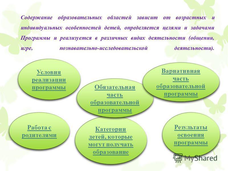 Содержание образовательных областей зависит от возрастных и индивидуальных особенностей детей, определяется целями и задачами Программы и реализуется в различных видах деятельности (общении, игре, познавательно-исследовательской деятельности). Услови