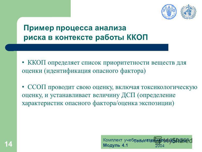 Комплект учебных материалов ФАО/ВОЗ Модуль 4.1 Codex Training Package June 2004 14 ККОП определяет список приоритетности веществ для оценки (идентификация опасного фактора) ССОП проводит свою оценку, включая токсикологическую оценку, и устанавливает