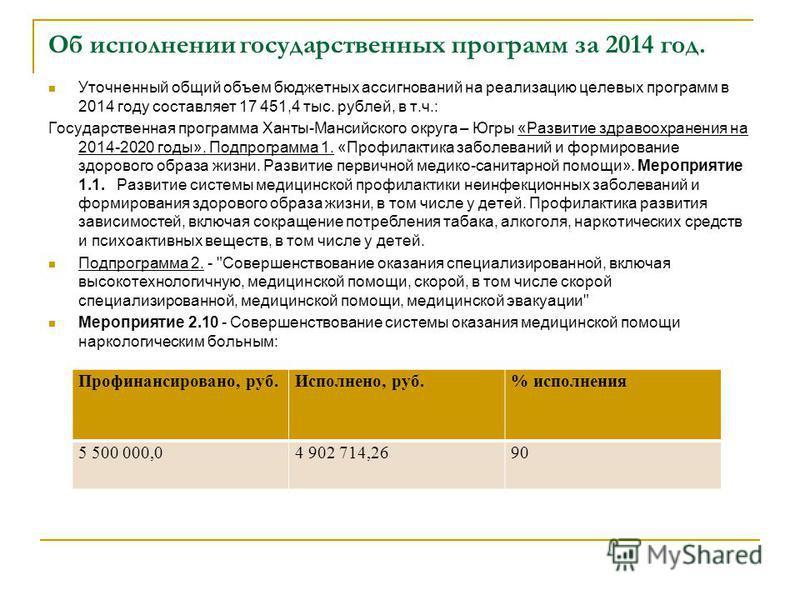 Об исполнении государственных программ за 2014 год. Уточненный общий объем бюджетных ассигнований на реализацию целевых программ в 2014 году составляет 17 451,4 тыс. рублей, в т.ч.: Государственная программа Ханты-Мансийского округа – Югры «Развитие