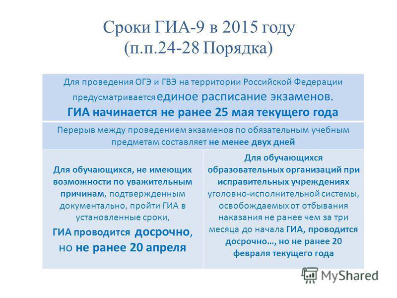 Сроки ГИА-9 в 2015 году (п.п.24-28 Порядка) Для проведения ОГЭ и ГВЭ на территории Российской Федерации предусматривается единое расписание экзаменов. ГИА начинается не ранее 25 мая текущего года Перерыв между проведением экзаменов по обязательным уч