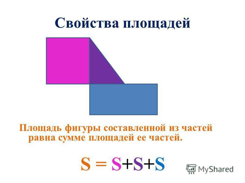 Свойства площадей S = S+S+S Площадь фигуры составленной из частей равна сумме площадей ее частей.