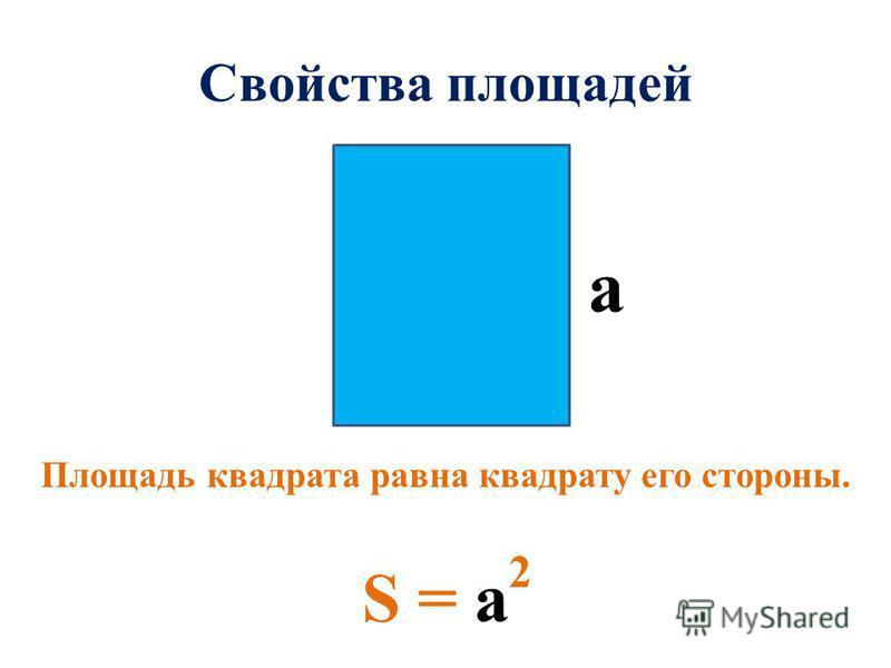 Свойства площадей S = а 2 Площадь квадрата равна квадрату его стороны. а