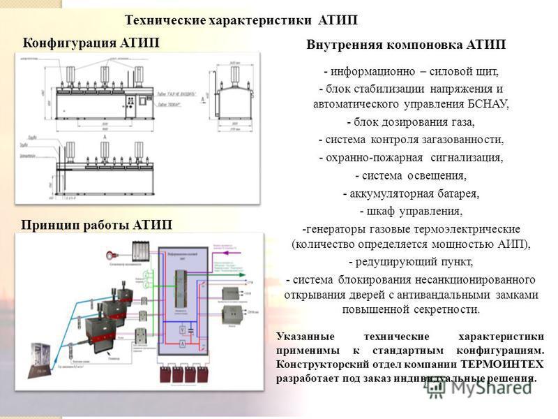 11 Технические характеристики АТИП Конфигурация АТИП Принцип работы АТИП - информационно – силовой щит, - блок стабилизации напряжения и автоматического управления БСНАУ, - блок дозирования газа, - система контроля загазованности, - охранно-пожарная