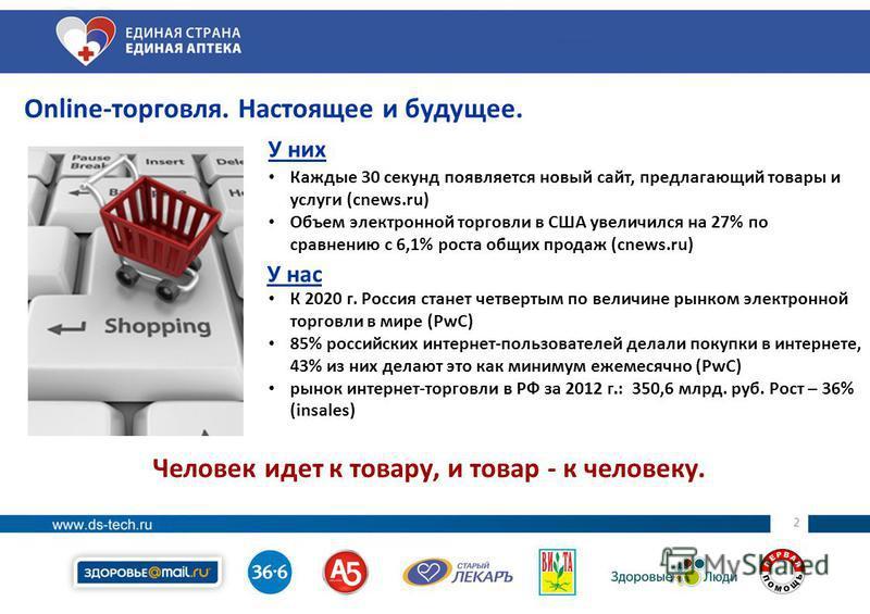 2 Online-торговля. Настоящее и будущее. У них У нас Каждые 30 секунд появляется новый сайт, предлагающий товары и услуги (cnews.ru) Объем электронной торговли в США увеличился на 27% по сравнению с 6,1% роста общих продаж (cnews.ru) К 2020 г. Россия