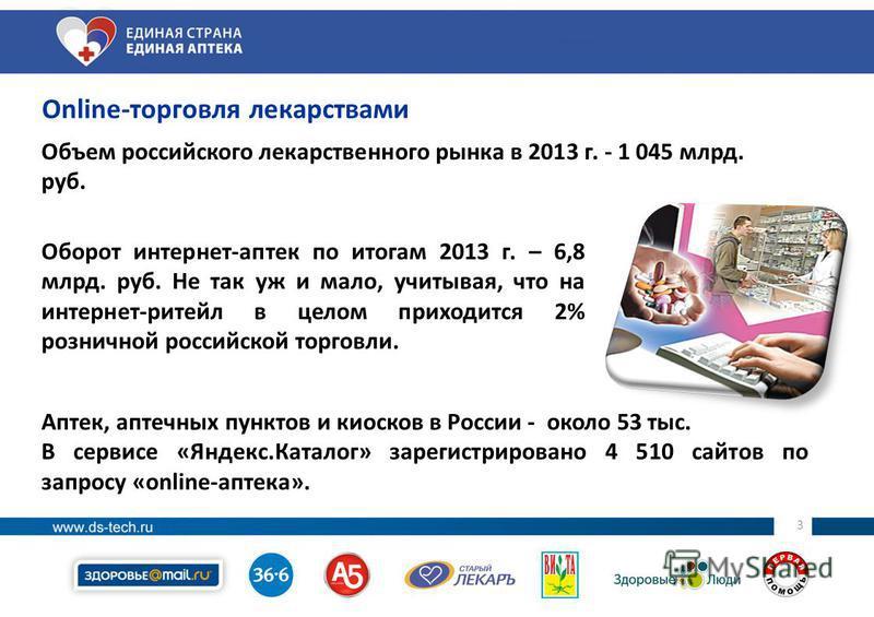 3 Online-торговля лекарствами Объем российского лекарственного рынка в 2013 г. - 1 045 млрд. руб. Оборот интернет-аптек по итогам 2013 г. – 6,8 млрд. руб. Не так уж и мало, учитывая, что на интернет ритейл в целом приходится 2% розничной российской т