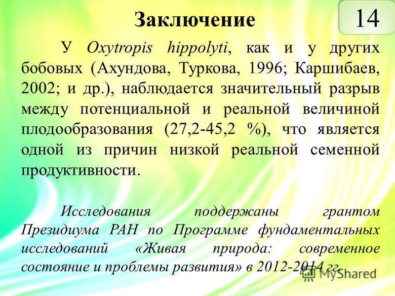 Заключение У Oxytropis hippolyti, как и у других бобовых (Ахундова, Туркова, 1996; Каршибаев, 2002; и др.), наблюдается значительный разрыв между потенциальной и реальной величиной плодообразования (27,2-45,2 %), что является одной из причин низкой р