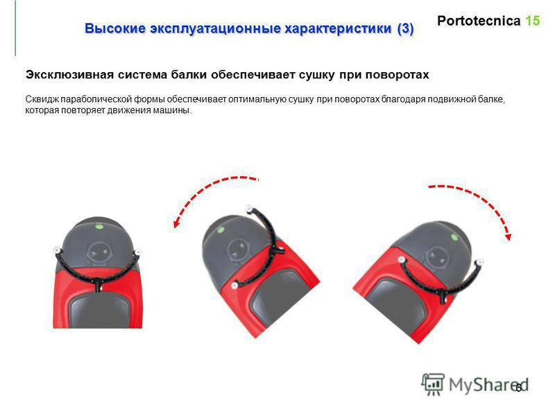 6 Высокие эксплуатационные характеристики (3) Эксклюзивная система балки обеспечивает сушку при поворотах Сквидж параболической формы обеспечивает оптимальную сушку при поворотах благодаря подвижной балке, которая повторяет движения машины. Portotecn