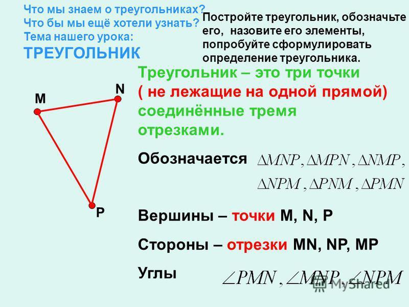 Треугольник – это три точки ( не лежащие на одной прямой) соединённые тремя отрезками. Обозначается Вершины – точки M, N, P Стороны – отрезки MN, NP, MP Углы M N P Что мы знаем о треугольниках? Что бы мы ещё хотели узнать? Тема нашего урока: ТРЕУГОЛЬ