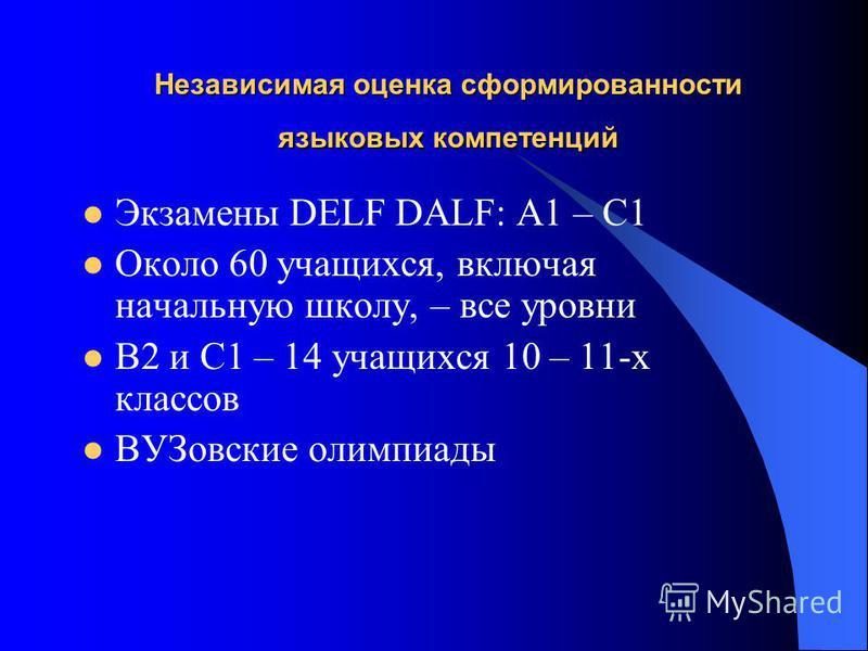 Независимая оценка сформированности языковых компетенций Экзамены DELF DALF: А1 – С1 Около 60 учащихся, включая начальную школу, – все уровни В2 и С1 – 14 учащихся 10 – 11-х классов ВУЗовские олимпиады