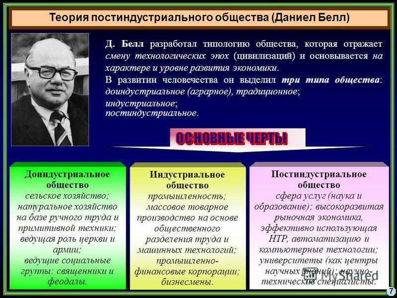 Теория постиндустриального общества (Даниел Белл) 7 Д. Белл разработал типологию общества, которая отражает смену технологических эпох (цивилизаций) и основывается на характере и уровне развития экономики. В развитии человечества он выделил три типа
