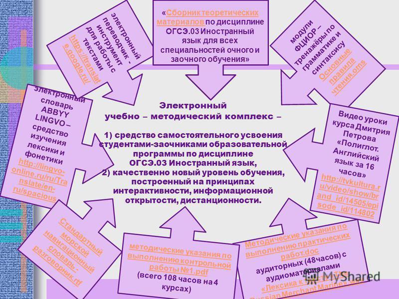 Словарь Ушакова скачать PDF