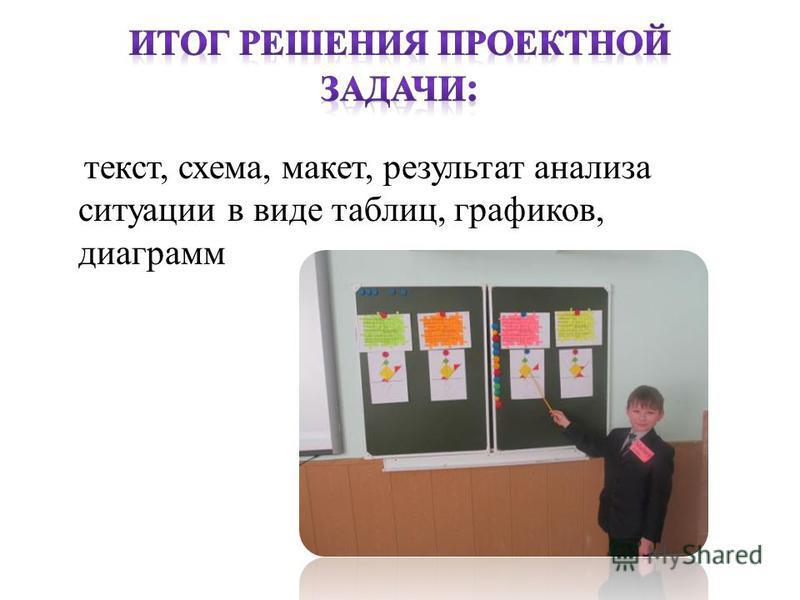 текст, схема, макет, результат анализа ситуации в виде таблиц, графиков, диаграмм