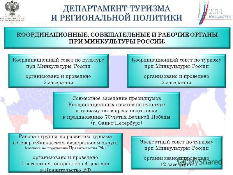 Координационный совет по туризму при Минкультуры России организовано и проведено 2 заседания КООРДИНАЦИОННЫЕ, СОВЕЩАТЕЛЬНЫЕ И РАБОЧИЕ ОРГАНЫ ПРИ МИНКУЛЬТУРЫ РОССИИ: Экспертный совет по туризму при Минкультуры России организовано и проведено 12 заседа