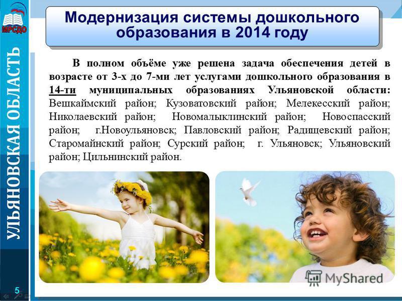 5 5 Министерство образования и науки Ульяновской области Модернизация системы дошкольного образования в 2014 году В полном объёме уже решена задача обеспечения детей в возрасте от 3-х до 7-ми лет услугами дошкольного образования в 14-ти муниципальных