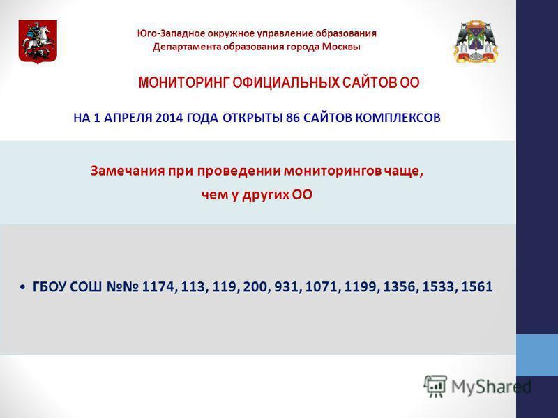 МОНИТОРИНГ ОФИЦИАЛЬНЫХ САЙТОВ ОО НА 1 АПРЕЛЯ 2014 ГОДА ОТКРЫТЫ 86 САЙТОВ КОМПЛЕКСОВ Замечания при проведении мониторингов чаще, чем у других ОО ГБОУ СОШ 1174, 113, 119, 200, 931, 1071, 1199, 1356, 1533, 1561 Юго-Западное окружное управление образован