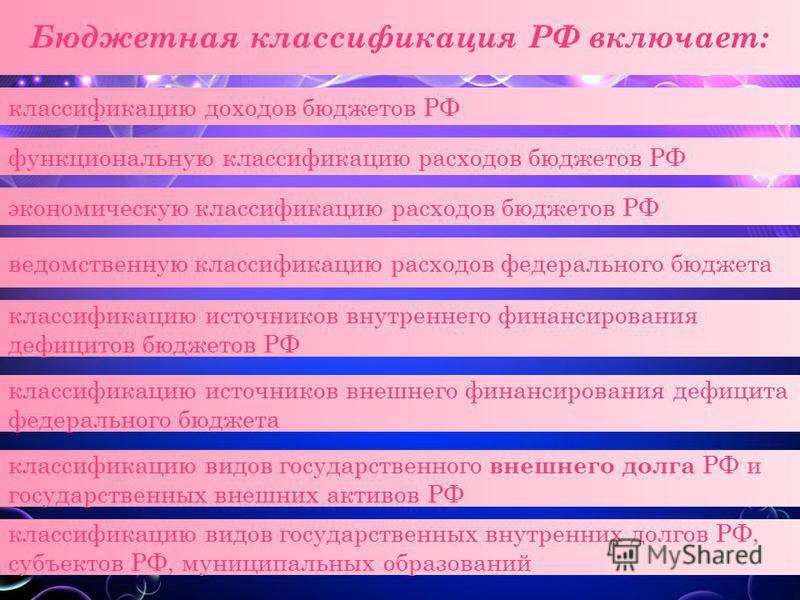 Бюджетная классификация РФ включает: классификацию доходов бюджетов РФ функциональную классификацию расходов бюджетов РФ экономическую классификацию расходов бюджетов РФ классификацию источников внешнего финансирования дефицита федерального бюджета к