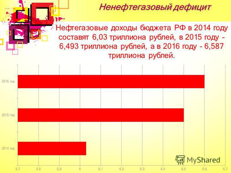 Ненефтегазовый дефицит Нефтегазовые доходы бюджета РФ в 2014 году составят 6,03 триллиона рублей, в 2015 году - 6,493 триллиона рублей, а в 2016 году - 6,587 триллиона рублей.