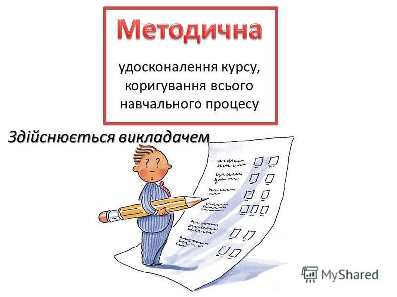удосконалення курсу, коригування всього навчального процесу Здійснюється викладачем