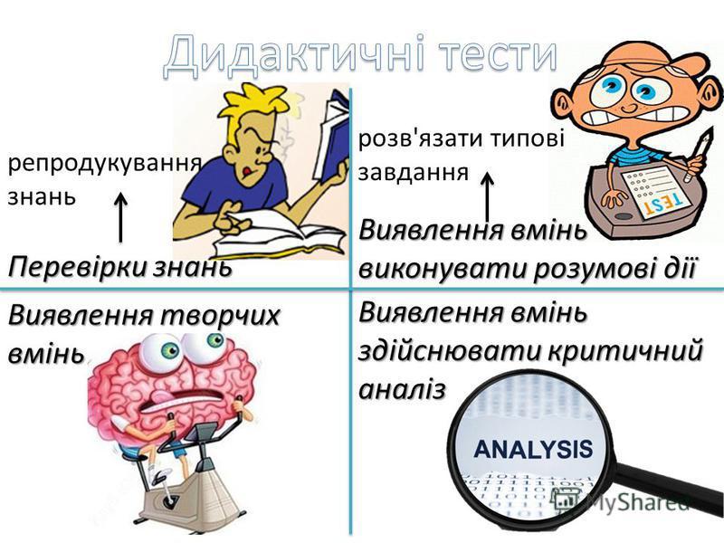 Перевірки знань Виявлення творчих вмінь Виявлення вмінь здійснювати критичний аналіз Виявлення вмінь виконувати розумові дії репродукування знань розв'язати типові завдання