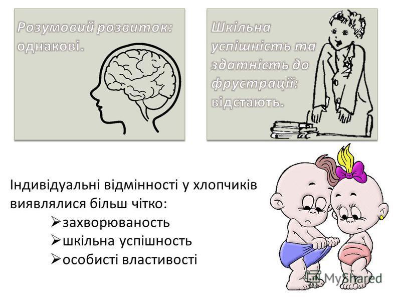 Індивідуальні відмінності у хлопчиків виявлялися більш чітко : захворюваность шкільна успішность особисті властивості