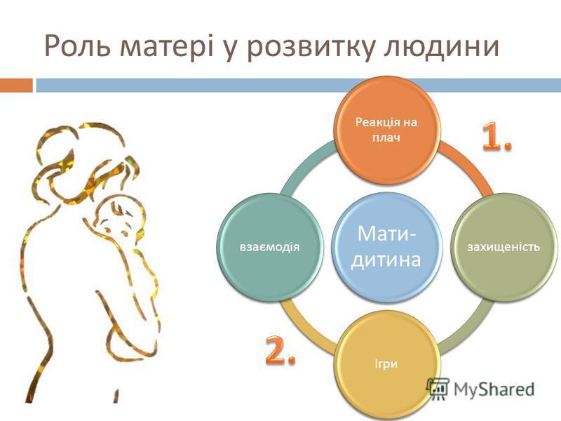 Роль матері у розвитку людини Мати - дитина Реакція на плач захищеністьІгривзаємодія