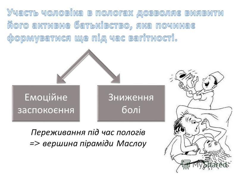 Переживання під час пологів => вершина піраміди Маслоу
