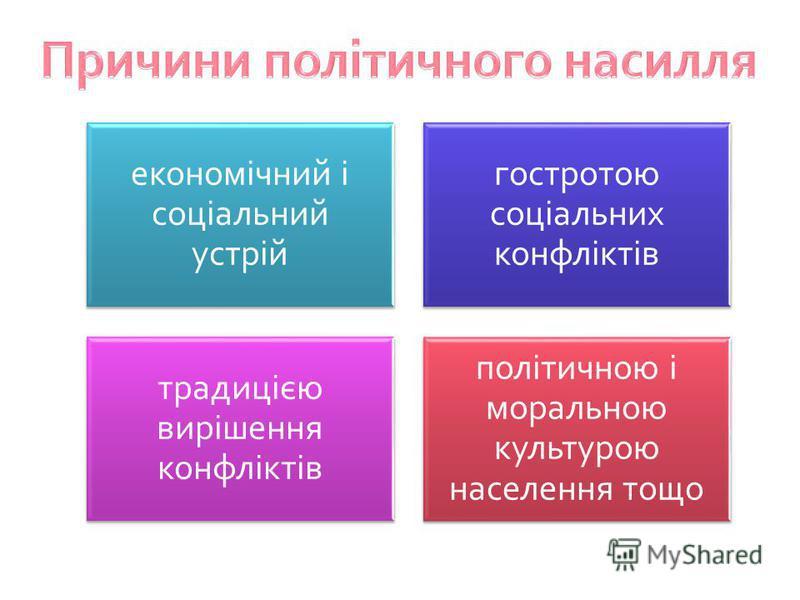 економічний і соціальний устрій гостротою соціальних конфліктів традицією вирішення конфліктів політичною і моральною культурою населення тощо