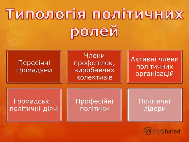 Пересічні громадяни Члени профспілок, виробничих колективів Активні члени політичних організацій Громадські і політичні діячі Професійні політики Політичні лідери