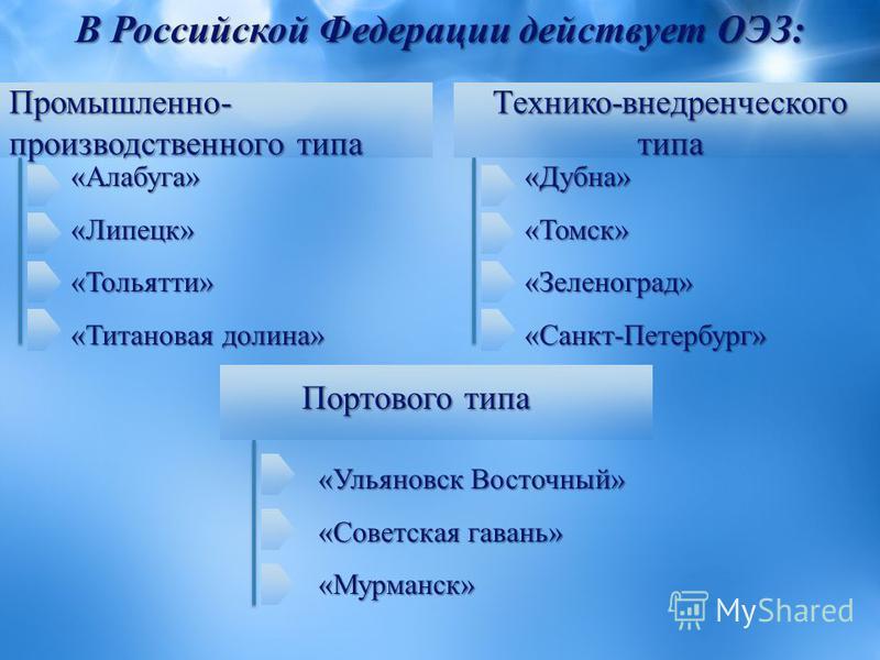 В Российской Федерации действует ОЭЗ: Промышленно- производственного типа «Алабуга»«Липецк»«Тольятти» «Титановая долина» Технико-внедренческого типа «Дубна»«Томск»«Зеленоград»«Санкт-Петербург» Портового типа «Ульяновск Восточный» «Советская гавань» «