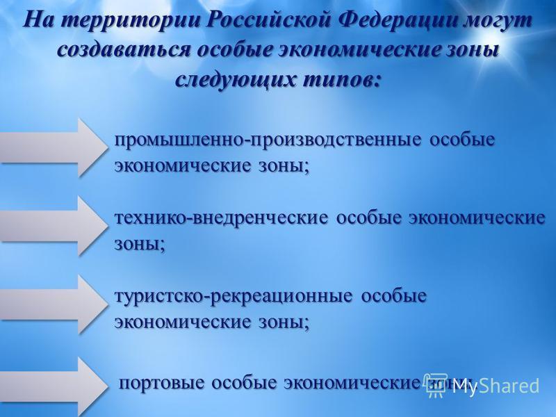 На территории Российской Федерации могут создаваться особые экономические зоны следующих типов: промышленно-производственные особые экономические зоны; технико-внедренческие особые экономические зоны; туристско-рекреационные особые экономические зоны