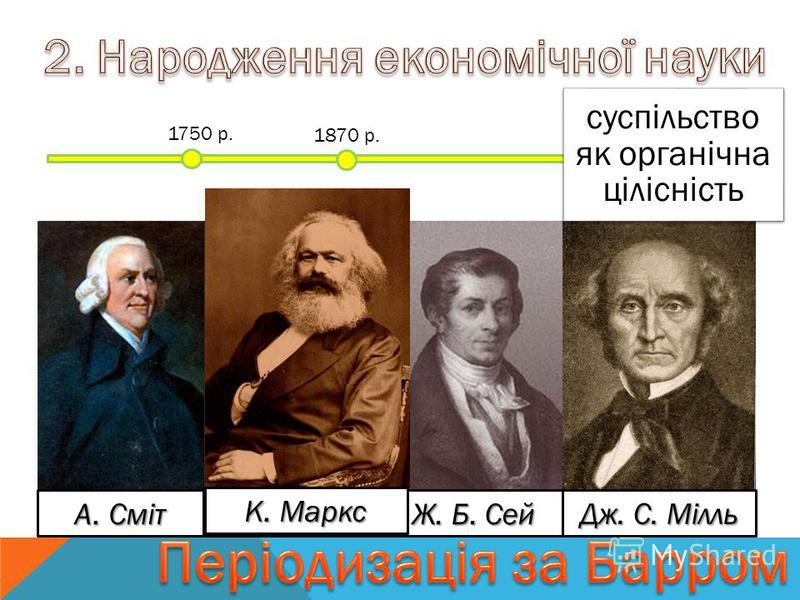 1750 р. 1870 р. суспільство як органічна цілісність А. Сміт Д. Рікардо Ж. Б. Сей Дж. С. Мілль К. Маркс