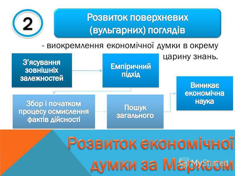 - виокремлення економічної думки в окрему царину знань.