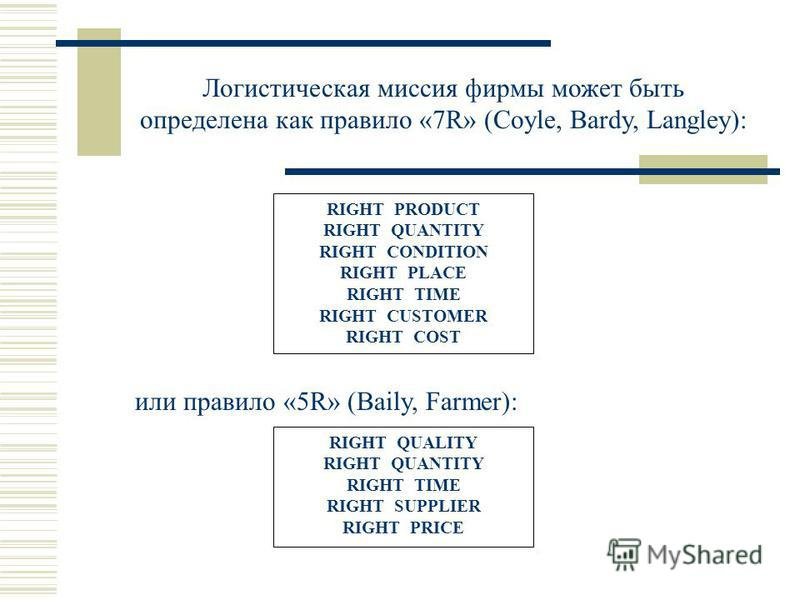 Логистическая миссия фирмы может быть определена как правило «7R» (Coyle, Bardy, Langley): RIGHT PRODUCT RIGHT QUANTITY RIGHT CONDITION RIGHT PLACE RIGHT TIME RIGHT CUSTOMER RIGHT COST RIGHT QUALITY RIGHT QUANTITY RIGHT TIME RIGHT SUPPLIER RIGHT PRIC