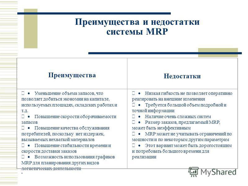 Преимущества и недостатки системы MRP Преимущества Недостатки Уменьшение объема запасов, что позволяет добиться экономии на капитале, используемых площадях, складских работах и т.д. Повышение скорости оборачиваемости запасов Повышение качества обслуж