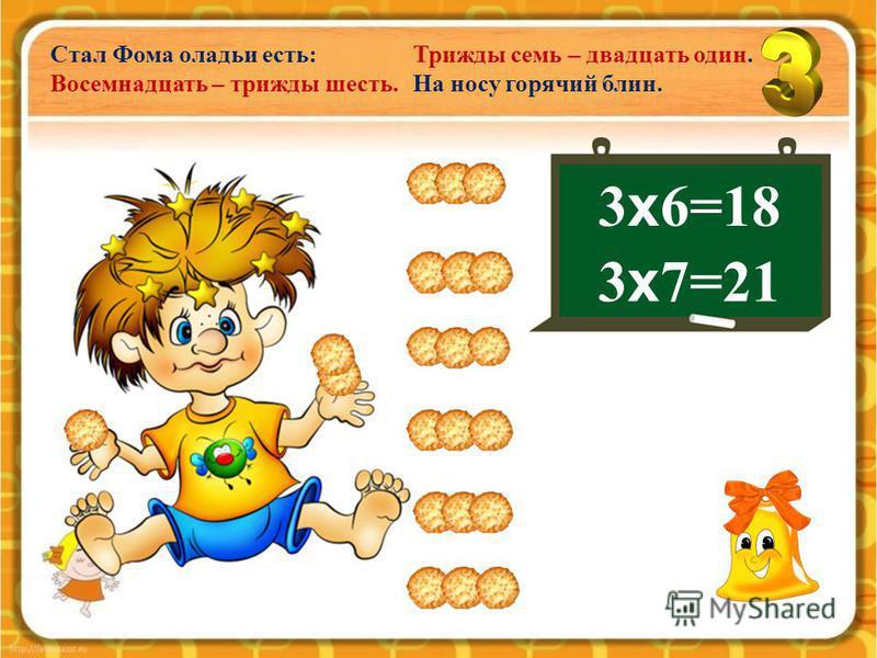 3 х 5=15 Школьник стал писать в тетрадь: Сколько будет «трижды пять?» Был он страшно аккуратен: Трижды пять – пятнадцать пятен.