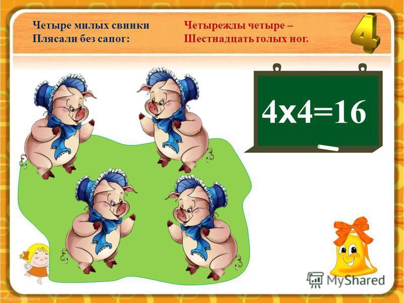 Проверьте себя! 3 х 6= 18 3 х 7= 21 3 х 8= 24 3 х 9= 27 3 х 10=30 3 х 1= 2 3 х 2= 6 3 х 3= 9 3 х 4= 12 3 х 5= 15