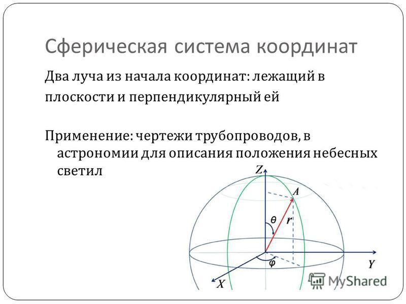 Сферическая система координат Два луча из начала координат : лежащий в плоскости и перпендикулярный ей Применение : чертежи трубопроводов, в астрономии для описания положения небесных светил