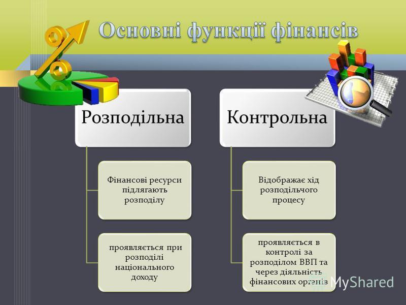 Розподільна Фінансові ресурси підлягають розподілу проявляється при розподілі національного доходу Контрольна Відображає хід розподільчого процесу проявляється в контролі за розподілом ВВП та через діяльність фінансових органів