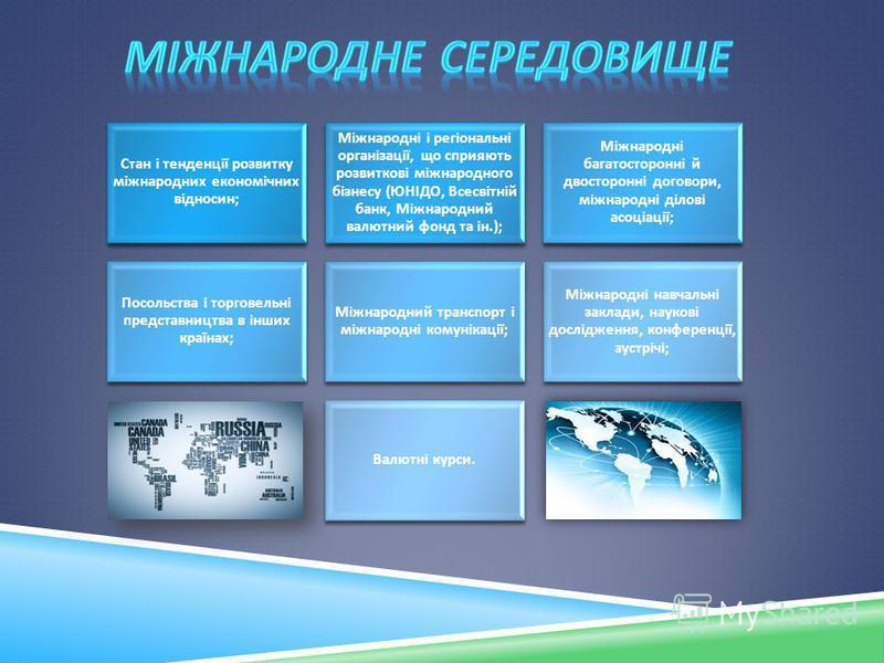 Стан і тенденції розвитку міжнародних економічних відносин ; Міжнародні і регіональні організації, що сприяють розвиткові міжнародного бізнесу ( ЮНІДО, Всесвітній банк, Міжнародний валютний фонд та ін.); Міжнародні багатосторонні й двосторонні догово
